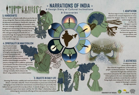 Narrations of India