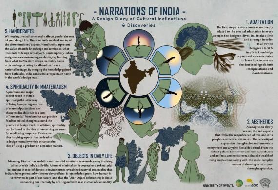 Narrations of India